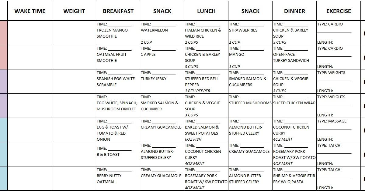 The Fast Metabolism Diet Experiment Week 1 Meal Plan