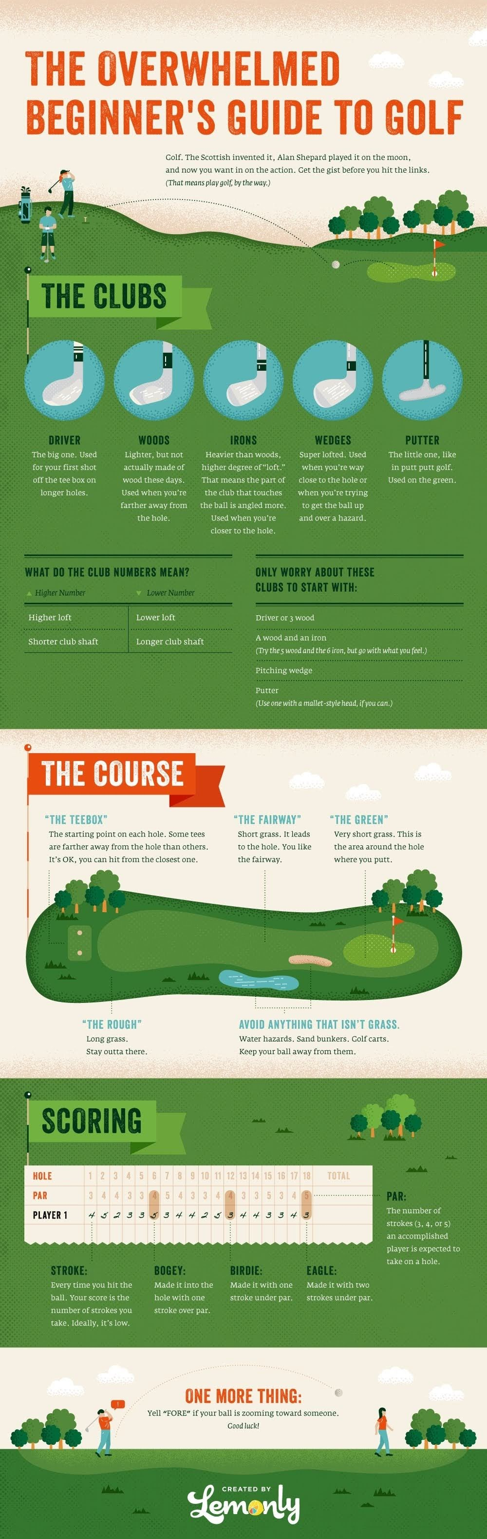 golf-for-beginners-infographic