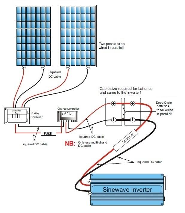 diagram portable solar panel wiring diagram full version hd