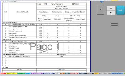 Download Aplikasi Buku Nilai dan Raport Kurikulum 2013 Revisi SD Semester 2 Format Excel