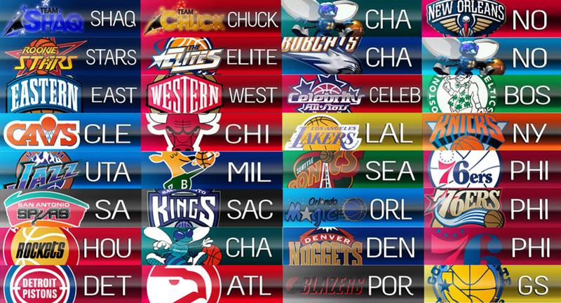NBA 2K13 New ESPN Scoreboard Mod v4 (Final) - NBA2K.ORG