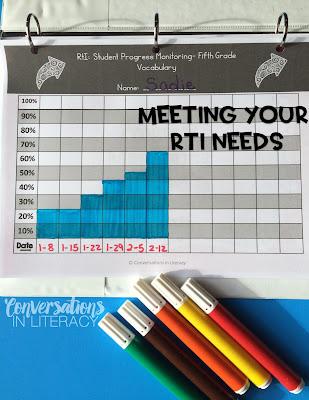 RTI Data and RTI Tips Organizing and Managing Data