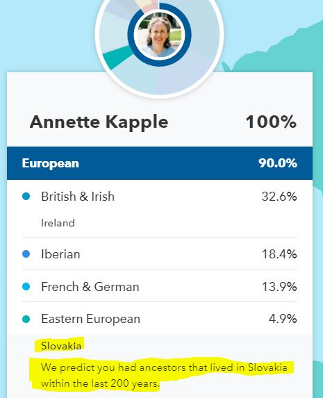 AK'S Genealogy Research: Inferring Burgenland Ethnicity