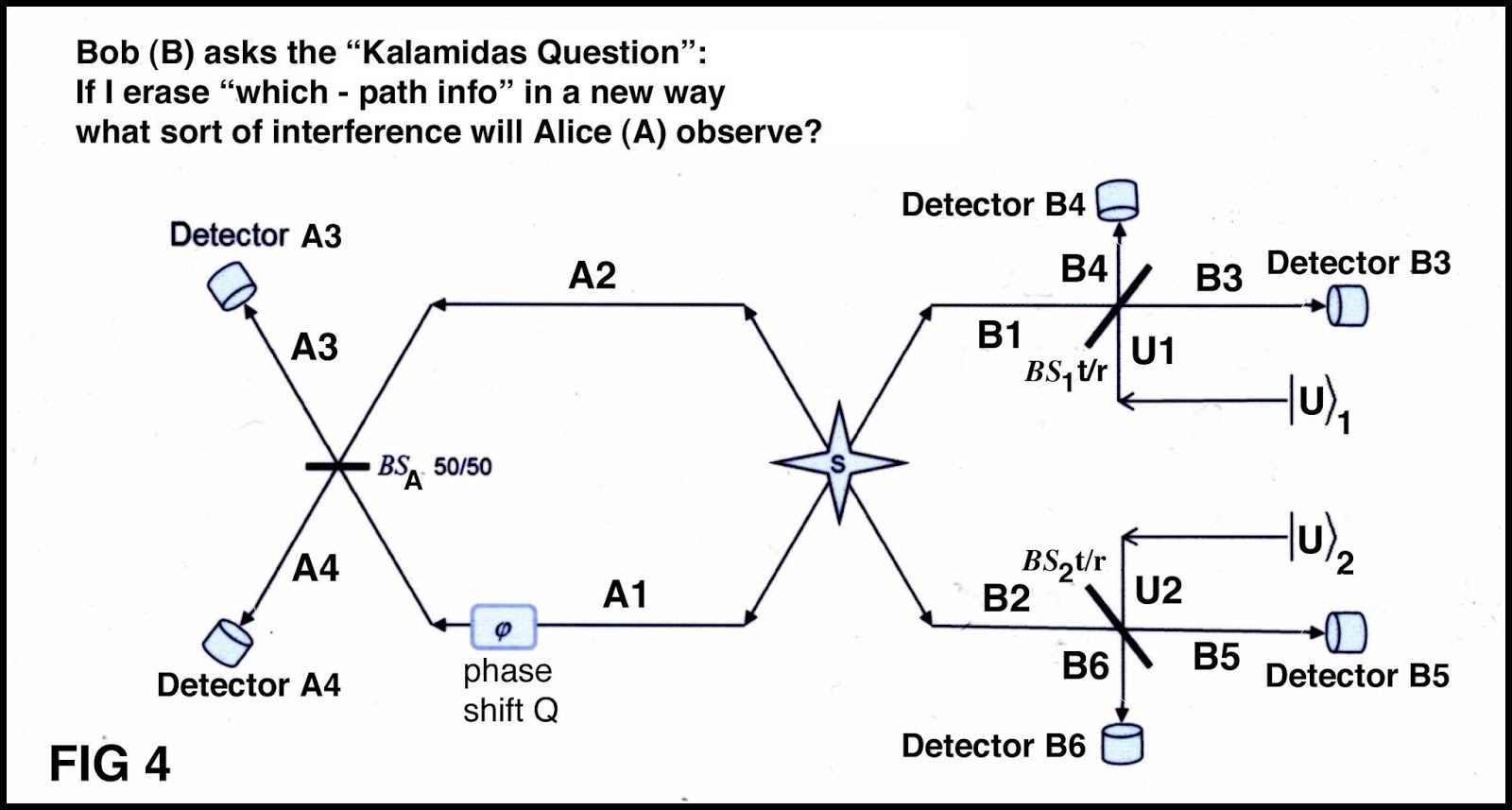 Quantum Tantra Understanding Wiring Diagrams J Bratton Page Furthermore This Process Is Asymmetric There No Partner Anti That Might Produce At Alices Site A Self Canceling Interference Pattern