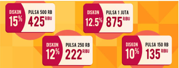harga_pulsa_indosat