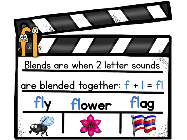 https://www.teacherspayteachers.com/Product/Phonics-Rule-Posters-Centers-3043046