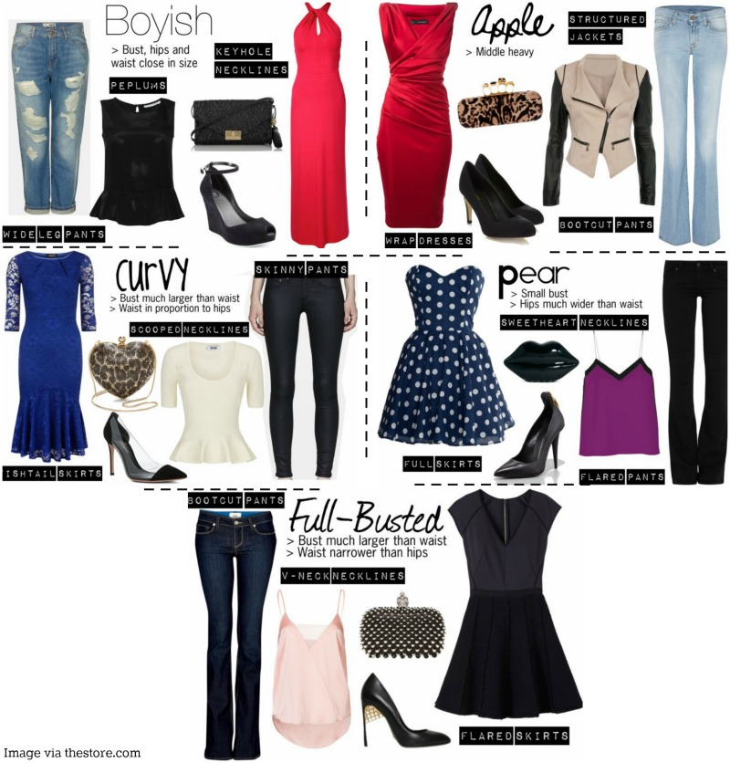Ways to dress to flatter your shape - apple, curvy, boyish, pear, top heavy