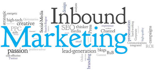 Inbound Marketing: Developing an Effective and Profitable Strategy