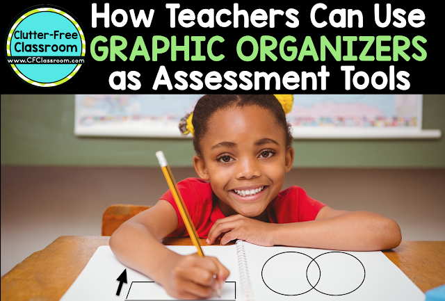 This post by The Clutter-Free Classroom shares why using graphic organizers for assessment is important and will provide teachers with easy ways to offer students differentiated assessment tasks.