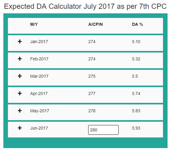 expected-da-july-2017-is-over
