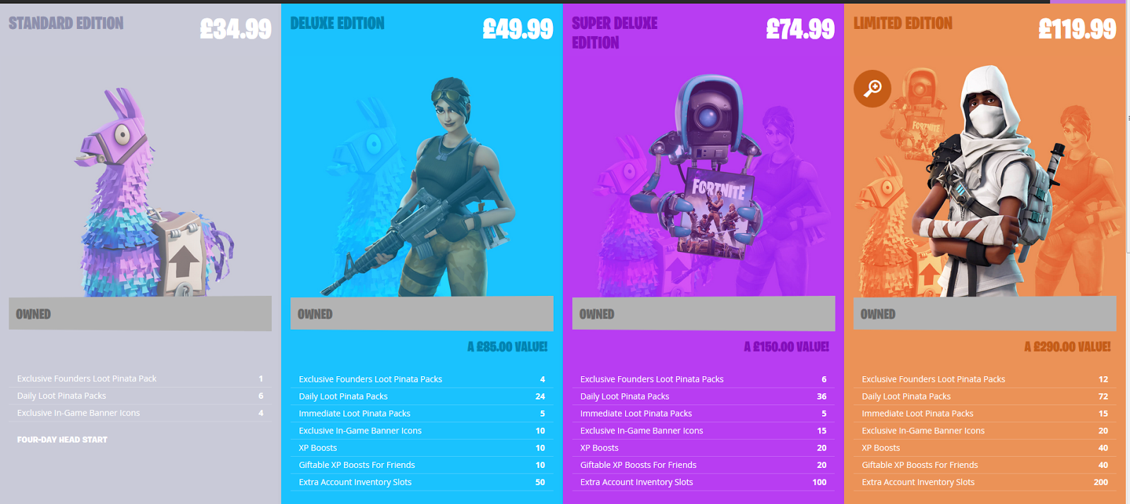 Fortnite An Over Review Gaming Circuit Board By Coldbroken Resources Stock Images Eventually I Did Stop Playing The Alpha As My Time Commitments Became A Bit Too Much For Me To Play Pretty Anything Gamers Worst Nightmare