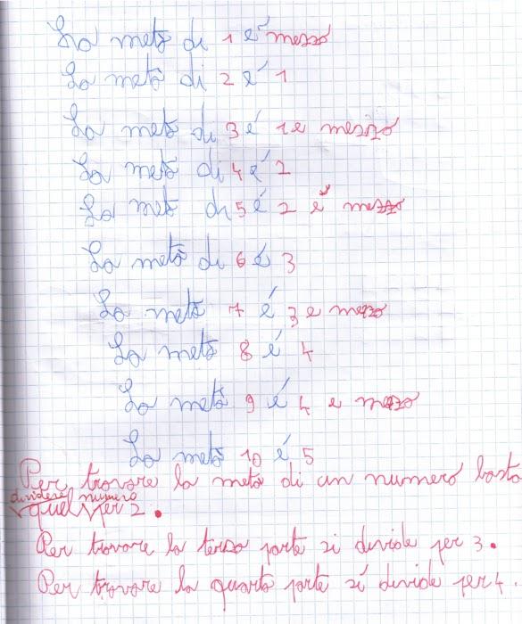 Favoloso didattica matematica scuola primaria: Metà, terza e quarta parte  OV44