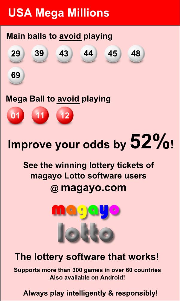 lucky lotto numbers generator ghana