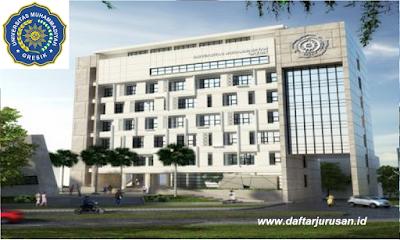 Daftar Fakultas dan Program Studi UMG Universitas Muhammadiyah Gresik