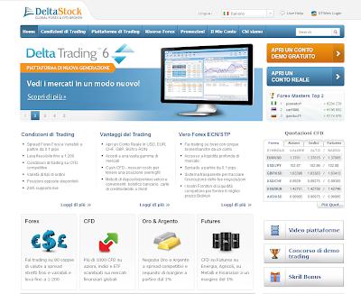Delta bank forex