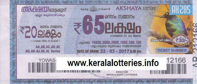 Kerala lottery result of Akshaya _AK-283 on 08 March 2017