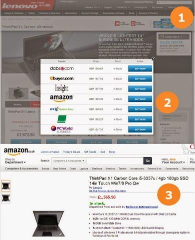 圖說:Amazon提供API讓合作廠商連結資料庫,協助品牌進行官網進行產品導購到Amazon,圖片來源:ICECAT