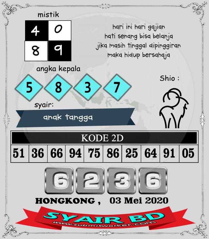 Prediksi togel hk Minggu 03 mei 2020