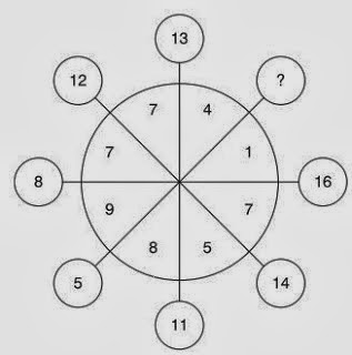 Best Brain Teasers: Number Series Problems With Answers