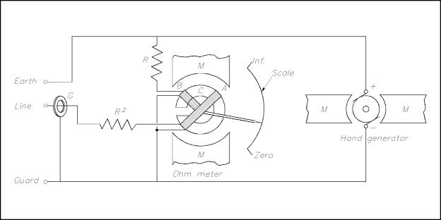 insulation resistance test or megger test procedures with circuit diagram