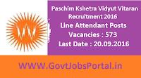 Vidyut Vitaran Company Recruitment 2016
