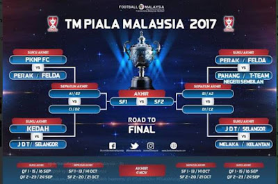 Suku Akhir Kedua Piala Malaysia 2017
