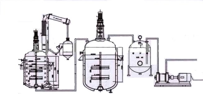 Process flow sheets: ALKYD RESIN MANUFACTURING