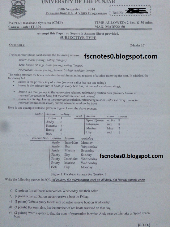 BS (Hons) IT Information Technology Past Papers Semester 5 Database Systems(CMP) 2014 Asad Hussain