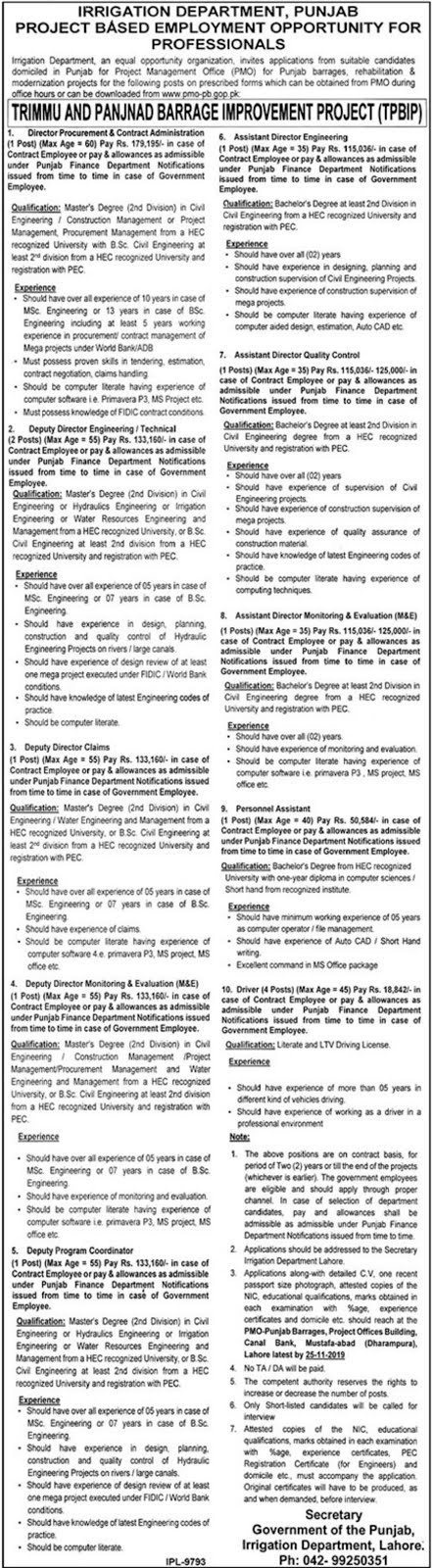 Irrigation Department Govt Of Punjab Jobs 2019