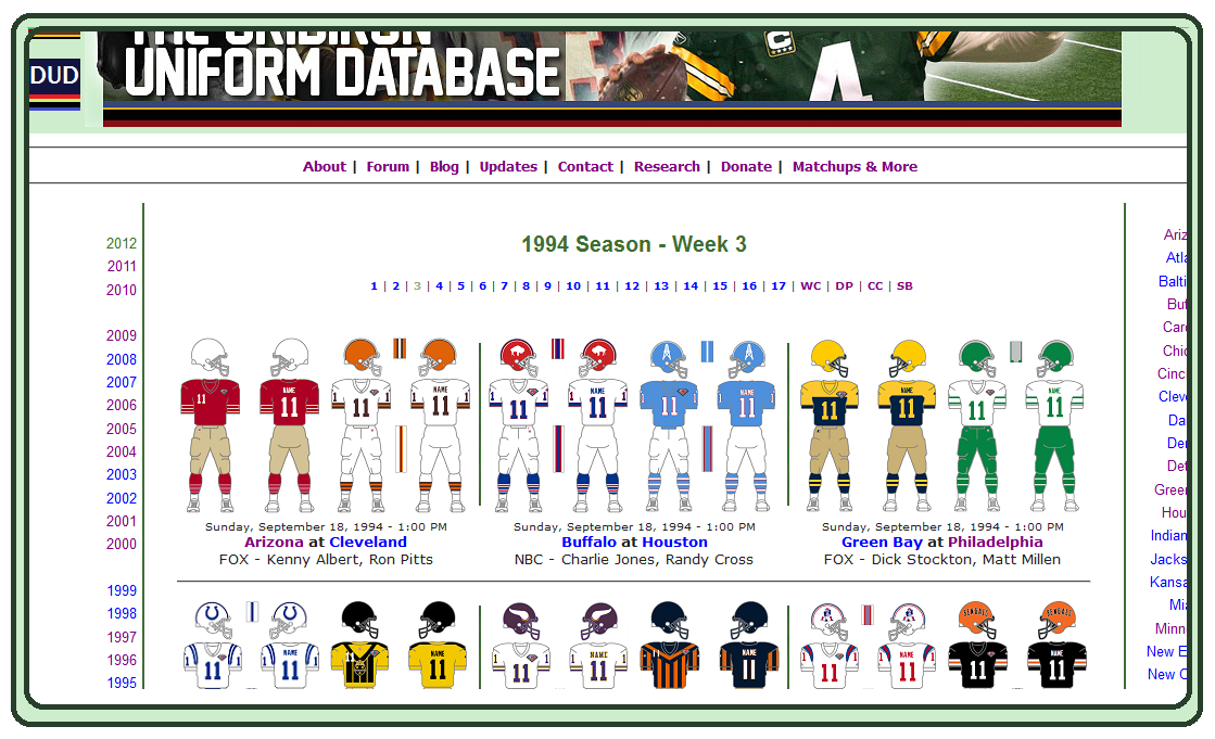 The Gridiron Uniform Database: 1920 and 1921: Before the NFL