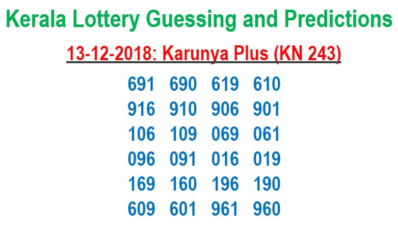 13-12-2018 KARUNYA PLUS Lottery KN-243 Results Today - kerala