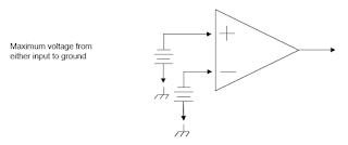 Common-mode dynamic range is the maximum allowable voltage from either input to ground