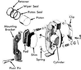 Datsun (Nissan Stanza) 710 1975 Brake Repair Manual Auto