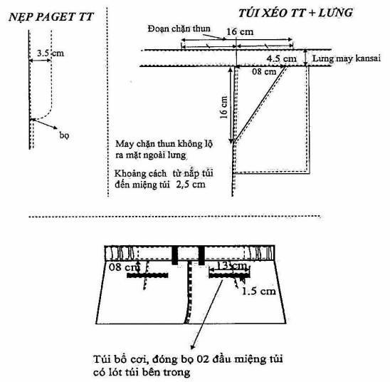 chi tiết kỹ thuật quần chữa cháy