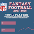 The Most Valuable Fantasy Football Players of the Last Decade - Take 2