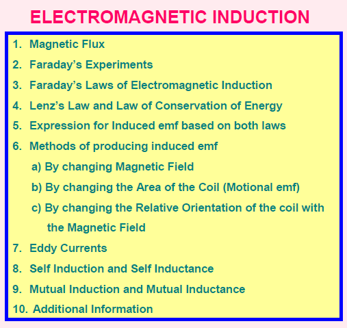 Electromegnatic induction notes,physics,scceducation,