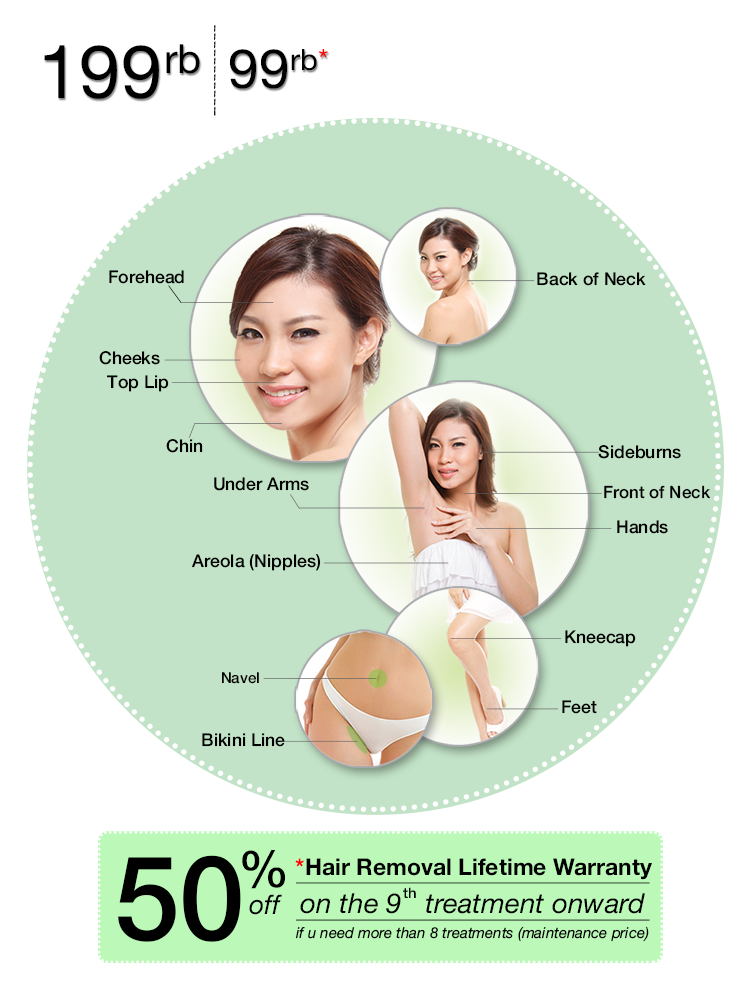 Daftar Harga Paket Perawatan Da Estetik Zap Klinik Kecantikan