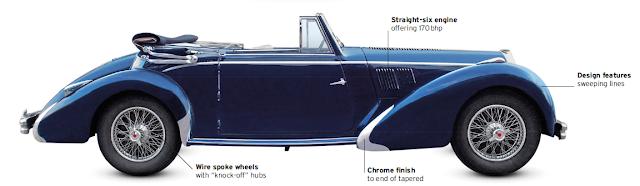 Talbot Lago T26, classic cars