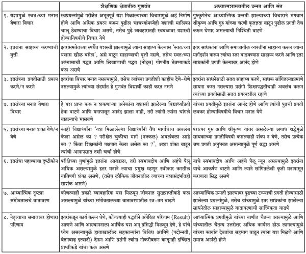 Dainik sanatan prabhat 09 29 16 for Dainik table