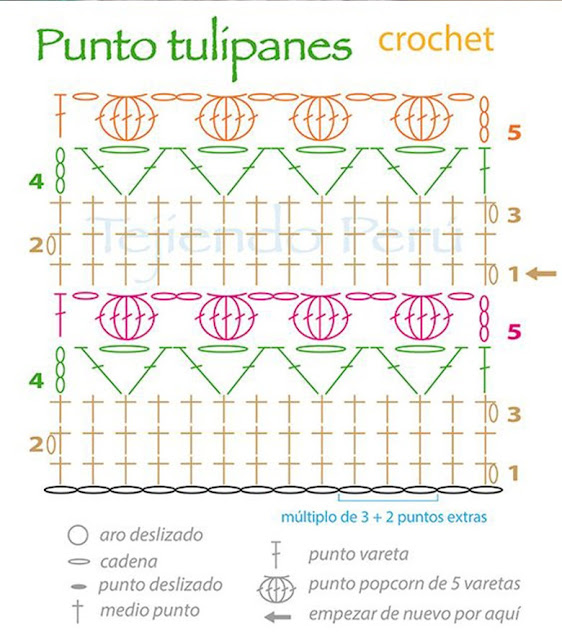 Punto de Tulipán - Tutorial de Patrón de Ganchillo - Tejido a Crochet