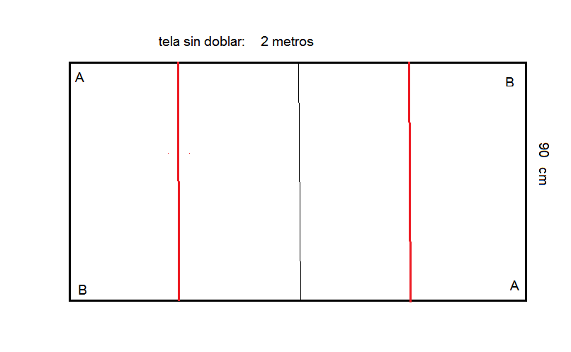 esquema patrón