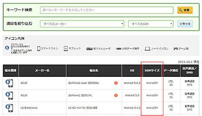 動作確認済み端末一覧/設定方法の「SIMサイズ」欄