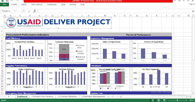 Download Procurement Performance Indicators Dashboard