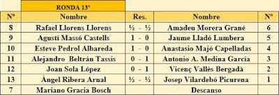 Emparejamientos de la 13ª Ronda del Campeonato Individual de Catalunya 1944