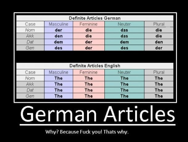 How To Say Fuck You In German 50