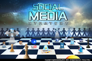 Social Media Training, Institute of Digital Marketing, http://digitalmarketing.ac.in/, social media training