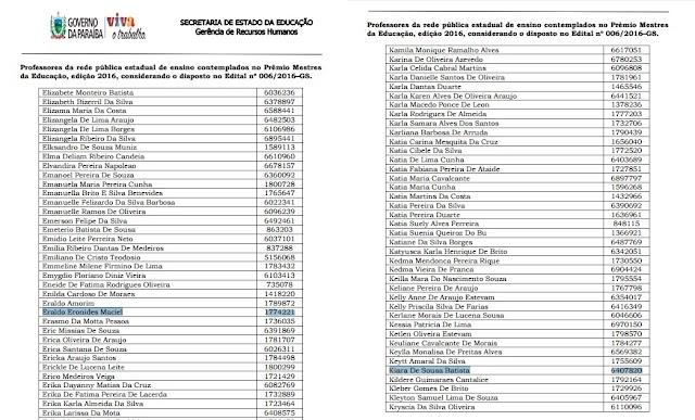 """Professores da Rede Estadual de Amparo foram contemplados com o Prêmio """"Mestres da Educação"""""""