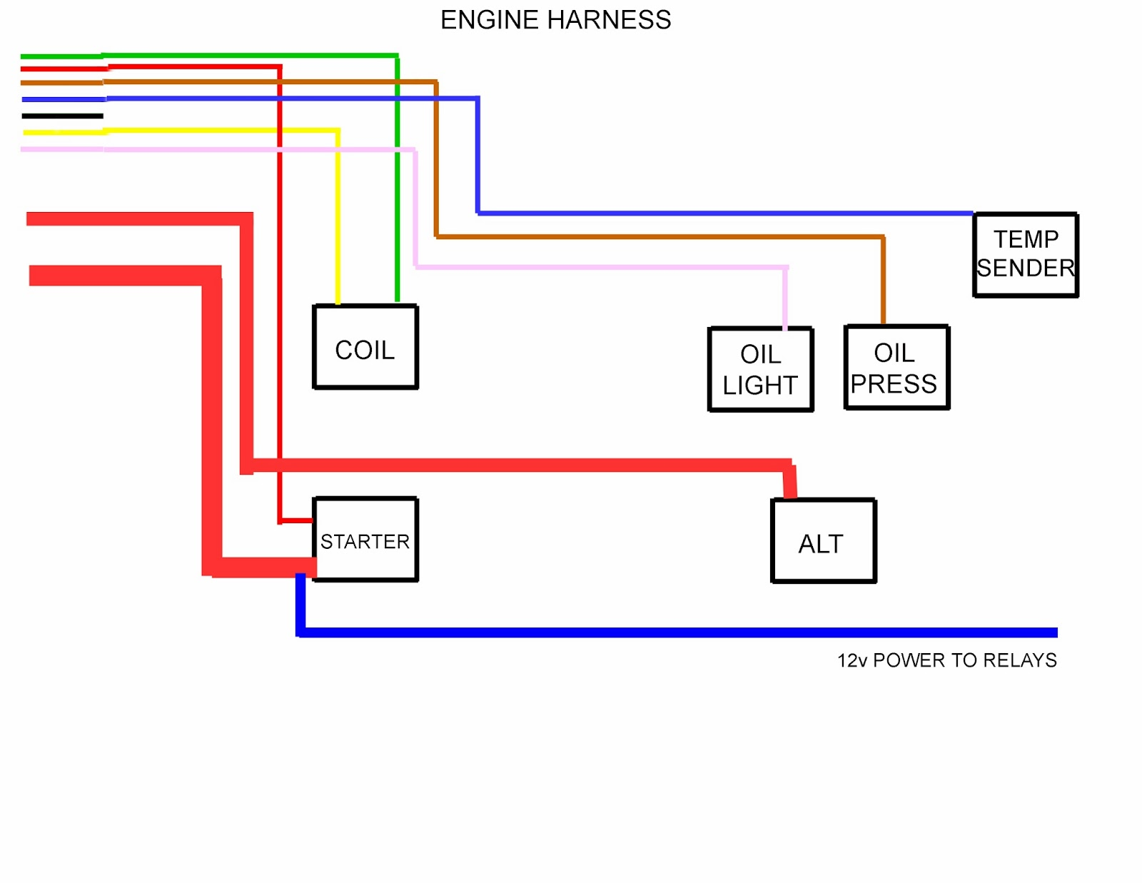 Porsche 924 Build Engine Diagrams Battery And Safety Switch Harness