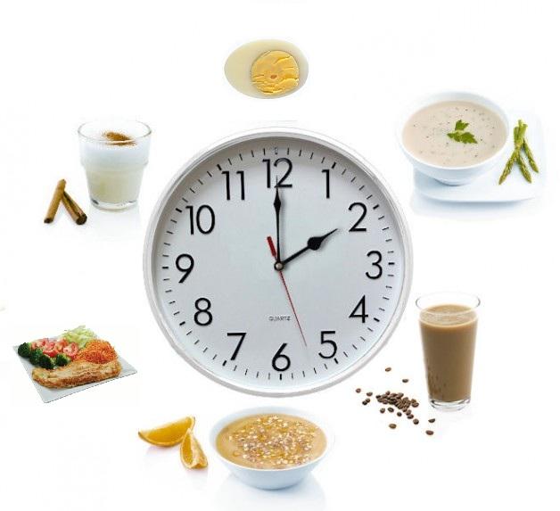 Dietas de 6 comidas para bajar de peso