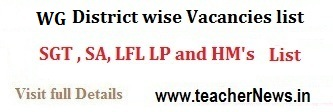 West Godavari District Vacancies -SGT/LP/PET/SA Seniority list For AP Teachers Transfers 2017